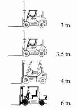 FORKLIFTS-new